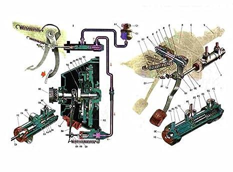 Lada 2101 - 2107 para cilindro receptor del embrague/Bomba auxiliar Cloche Lada: Amazon.es: Coche y moto