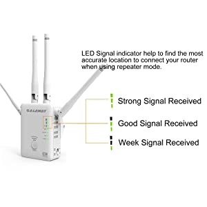OptiCover WiFi Repeater with 4 External Antennas 2.4GHz+5GHz Dual Band Mini Wireless Signal Extender with Ethernet Port Compatible with 802.11ac/a/b/g/n Standards
