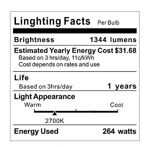 SUNTHIN SLZ150811 24 x E26 Dropped Sockets and Hanging Loops-30 x 11 Watt S14 Included (6 Spares) Indoor/Outdoor, String of Lights, 48ft Halogen Bulbs, Black