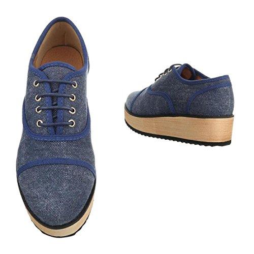 Zapatos Mujer con Lona Woman Cingant de Cordones RwqH5wnxB