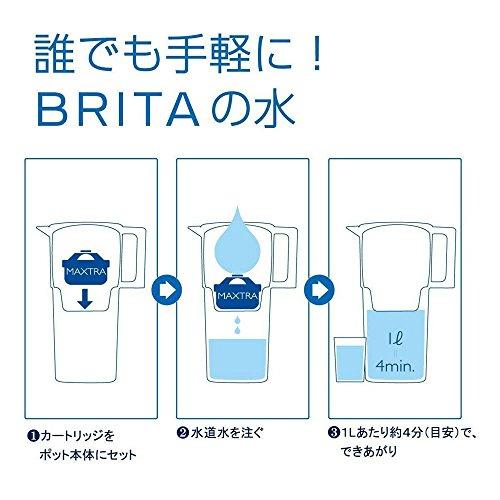 ブリタ 浄水 ポット 1.1L リクエリ ホワイトメモ ポット型 浄水器 カートリッジ 2個付き 【日本仕様・日本正規品】
