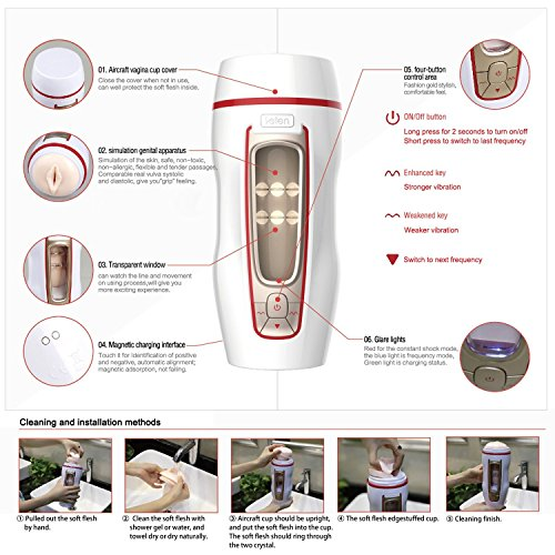 NewMaxer USB Rechargeable Male Masturbation Cup Thrusting Automatic Retractable Stroker