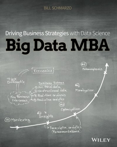 Big Data MBA: Driving Business Strategies with Data Science (Mba In Data Science And Data Analytics)