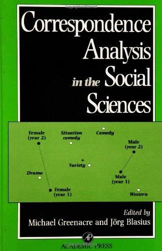 Correspondence Analysis in the Social - Shops In Greenacres