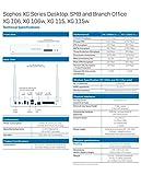 Sophos XG 115 Rev.3 Next-Gen VPN Firewall Appliance