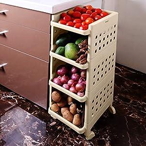 Best Plastic Kitchen Rack For Storage in india 2020