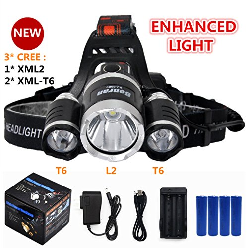 BenRan 6000Lm Headlamp IMPROVED LED,4 Light Modes Headlight,Zoom Flashlight with Rechargeable 18650 Battery & Dual Smart Charger,Hunting Helmet Light for Camping,Running (W - Silveryno Zoom)