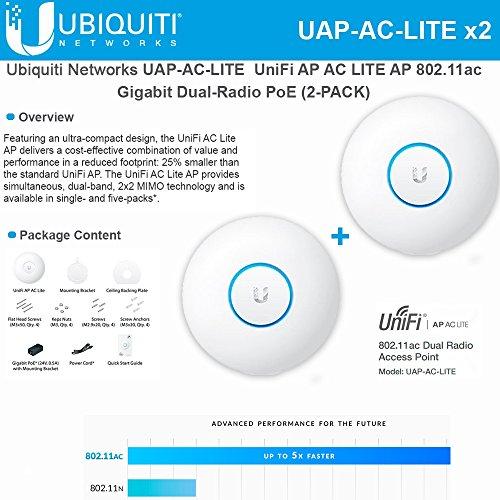 Ubiquiti UAP-AC-LITE 2-PACK UniFi AP AC LITE AP 802.11ac Gigabit Dual-Radio PoE by Ubiquiti Networks