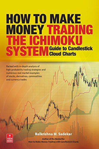 How to Make Money Trading the Ichimoku System: Guide to Candlestick Cloud Charts, by Balkrishna M. Sadekar