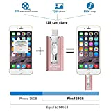USB Flash Drive for iPhone, Photo Stick 128 GB