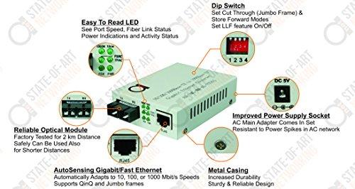 Multimode Gigabit Fiber Media Converter – Built-In Fiber Module 2 km ...