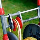 Schlauchwagen-mit-Schlauchfhrung-und-Wickelsystem