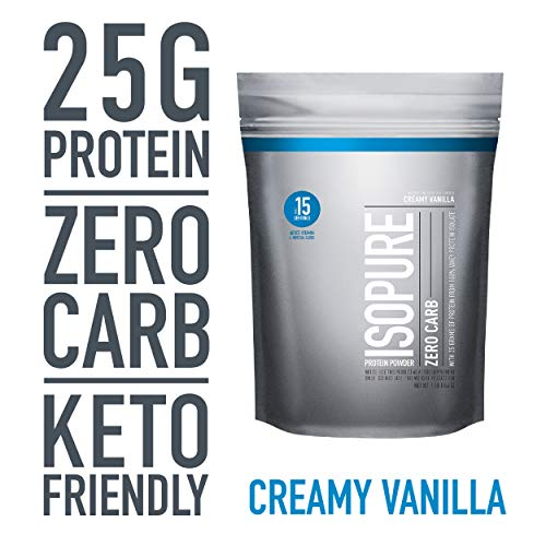 Up to 55% Off Keto Essentials **Today Only**