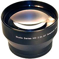 Caliger 2.2x Telephoto Lens 58mm Fits Nikon Canon lenses