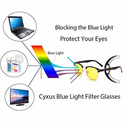 Cyxus Blue Light Filter Sleep Better Uv Blocking
