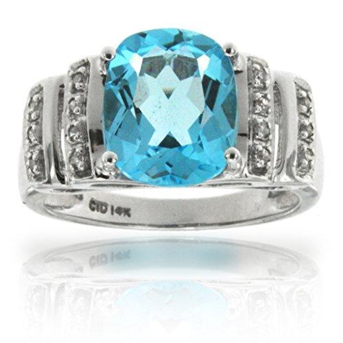 14k White Gold Blue Topaz Oval Gemstone  - Diamond Forever Right Hand Ring Shopping Results