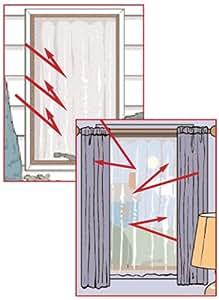 Solar Curtains