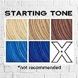 Keracolor Clenditioner Color Depositing Conditioner Colorwash, Blue, 12 fl oz