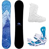 System 2021 Juno and Mystic Complete Women's Snowboard Package