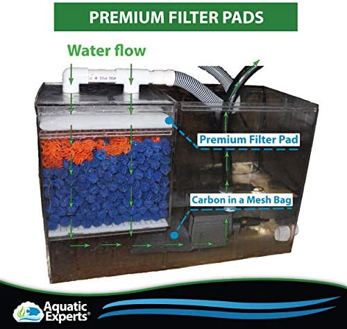Aquarium Filter Pad - Premium True Dual Density Aquarium Filter Media Roll for Crystal Clear Water