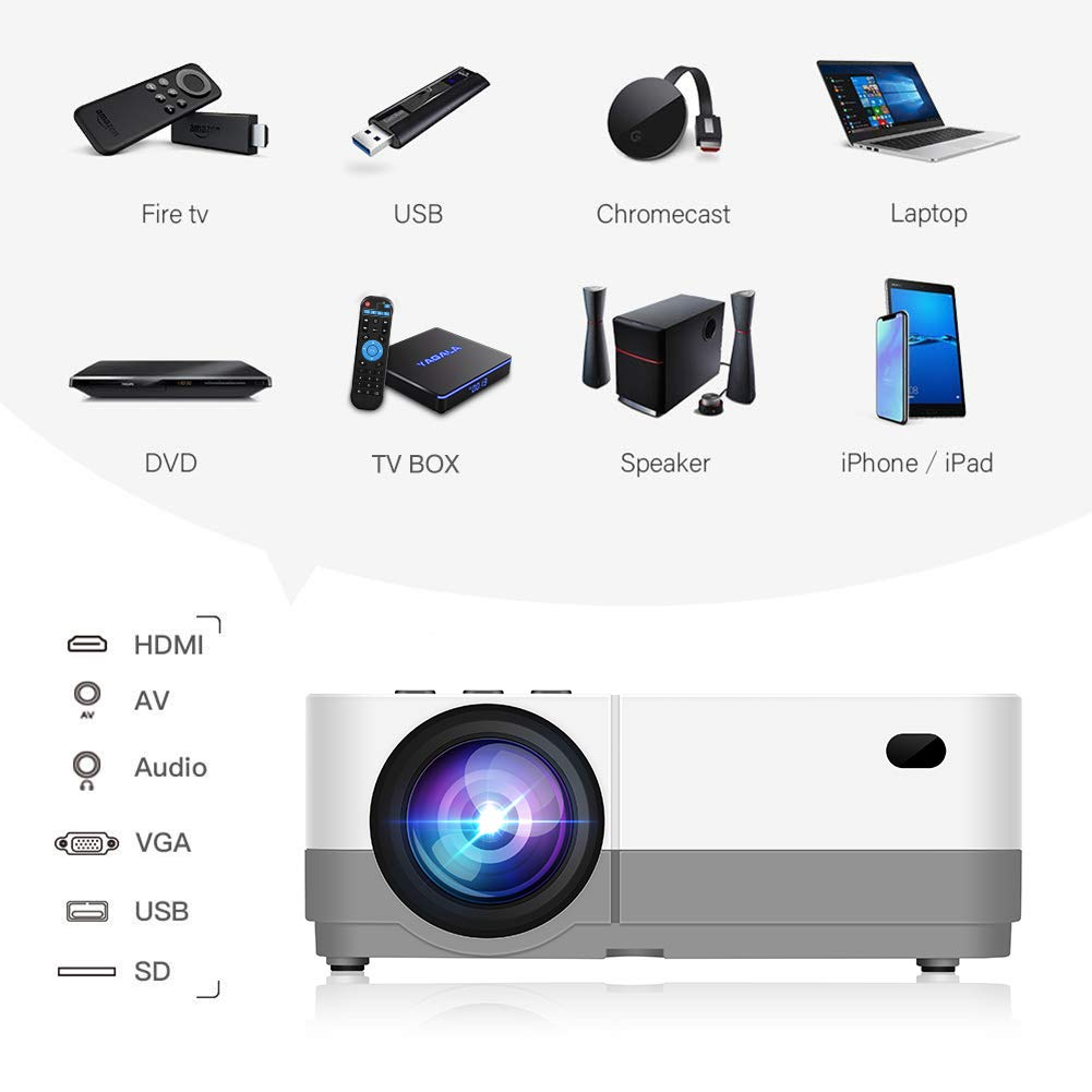 TUREWELL H3 Projector Video Projector 3600 Lumens Native 720P LCD Mini Projector 180'' 55000 Hours Support 2K HDMI/VGA/AV/USB/SD Card/Headphone Compatible with Fire TV Stick/Home Theater/PS4 by TUREWELL (Image #4)