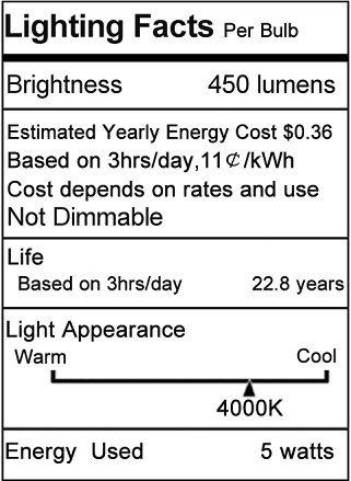 LED Light Bulbs Candelabra Base 40W Equivalent, JandCase 5W, 450lm, Natural Daylight White 4000K, G14 LED Globe Bulbs for Ceiling Fan, Vanity Mirror Light, E12 Base, 6 Pack by JandCase (Image #1)