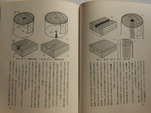 碁盤・将棋盤―棋具を創る (1981年)