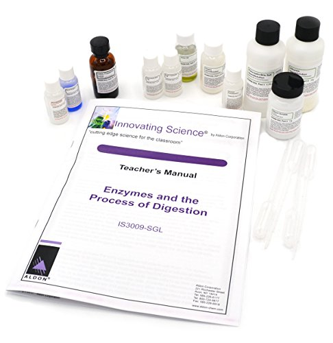 ess of Digestion Kit: Small Group Learning by Innovating Science (Materials for 5 Groups of Students) ()