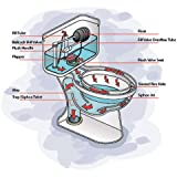 CLOG BOSS Toilet Plunger & Multi Use Drain Tool