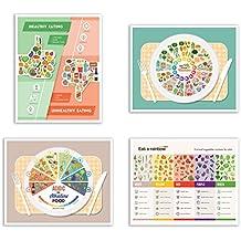 Healthy Eating Prints - Set of 4 Nutritious Informative Wall Art Decor Photos 8x10 Eat A Rainbow