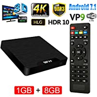 Greatlizard W95 TV Box Android 7.1 1GB RAM 8GB ROM Quad Core 4K Ultra HD WiFi H.265