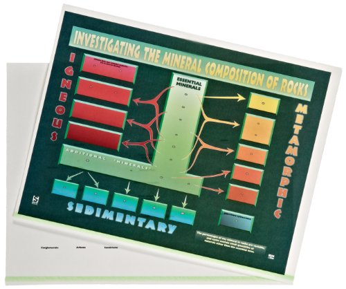 - American Educational Investigating The Mineral Composition of Rocks Chart Transparency