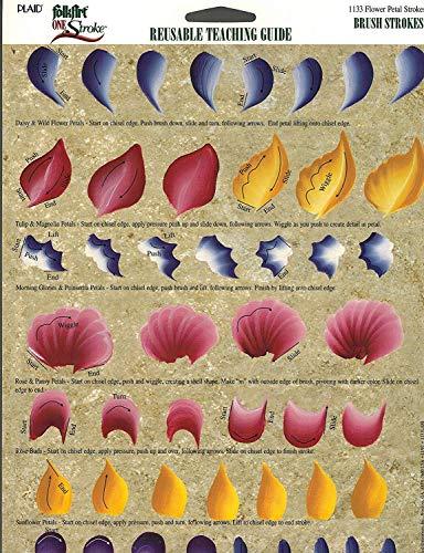 (Plaid Folk Art OneStroke: Reusable Teaching Guide: 1133 FLOWER PETAL STROKES)