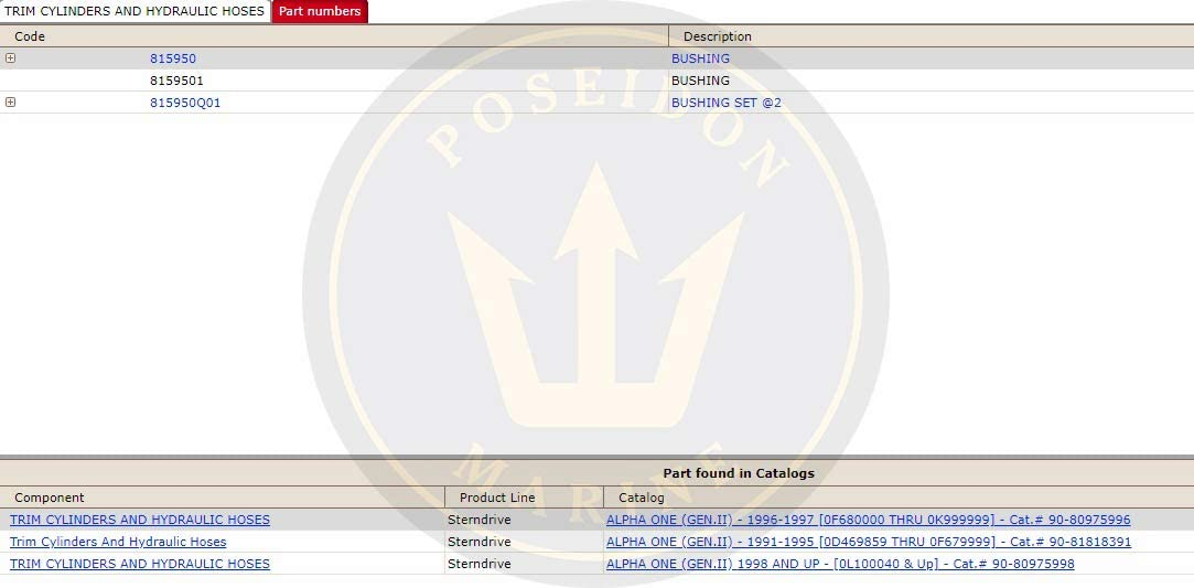 23-8159501 815950 815950Q01 18-2341-1 18-2341-1-9 Poseidon Marine Trim Cylinder Bushing for Mercruiser A1G2 RO