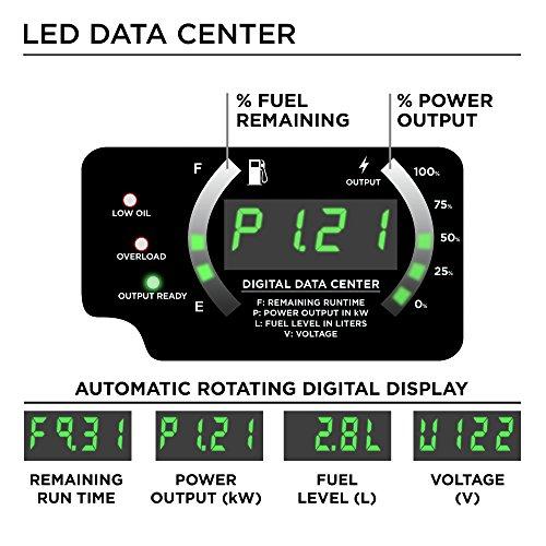 Westinghouse iGen2500 Super Quiet Portable Inverter