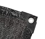 BeGrit Sun Mesh Sunblock Shade Cloth UV Resistant
