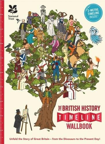 british history timeline - 7