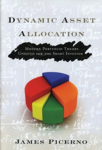 Dynamic Asset Allocation Portfolio Investor product image