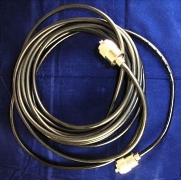 Rocket Radio - Cable coaxial RG58 10 m + con conectores PL259 - para CB,