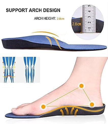 f01fa1cdd0a90 Amazon.com: Orthotics for Flat Feet – Gtopin Insoles Fight back ...
