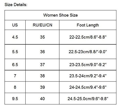 Euone Damessandalen Sandalen Schoenen Peep-toe Lage Schoenen Romeinse Sandalen Dames Flip Flops Zwart