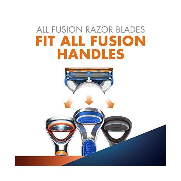 Gillette Fusion Shaving Blades