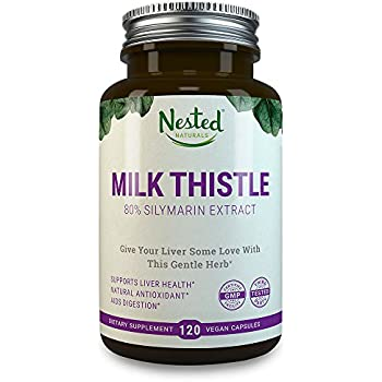 MILK THISTLE 250 mg | 120 Capsules | Pure Seed Extract - 80% Silymarin Standardized Quality | High Potency Liver Care, Detox and Cleanse Support for Men & Women | Vegan Herb Supplement | Non GMO Pills