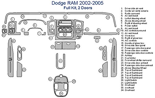 Dodge RAM1500 Full Dash Trim Kit, 2 Doors – Japanese Cherry Wood