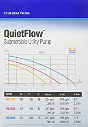 Aqueon Quietflow Submersible Aquarium Utility Pump 1700