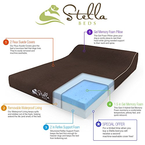 Top Rated Orthopedic Premium Gel Memory Foam Pet Bed For Large Dogs By Stella Beds Includes Two