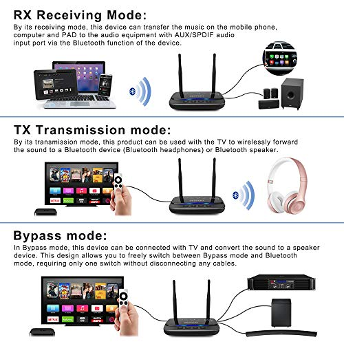 GoStar Bluetooth 5.0 Transmitter Receiver 265FT Long Range 3 in 1 Bluetooth Audio Adapter aptX HD aptX Low Latency, Optical RCA AUX 3.5mm for TV Home Stereo PC Headphone Speaker, USB Rechargeable