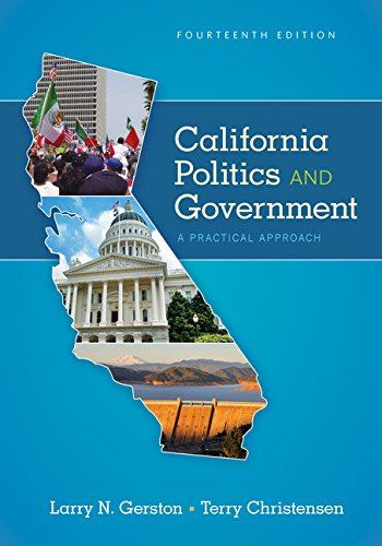 California Politics+Government