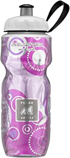 product image for Polar Bottle Insulated Water Bottle - 20oz (Andromeda), Andromeda, 20 Oz