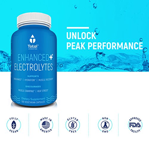 TOTAL HYDRATION Natural Himalayan Salt Electrolyte Replacement Capsules - #1 Ranked - Recovery from Endurance Sports, Heat, or Dehydration - Cramp reduction, Restores energy - 100 pills, USA Made by Total Hydration (Image #6)